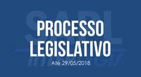 Processo Legislativo SAPL